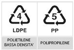 simboli polietilene e polipropilene